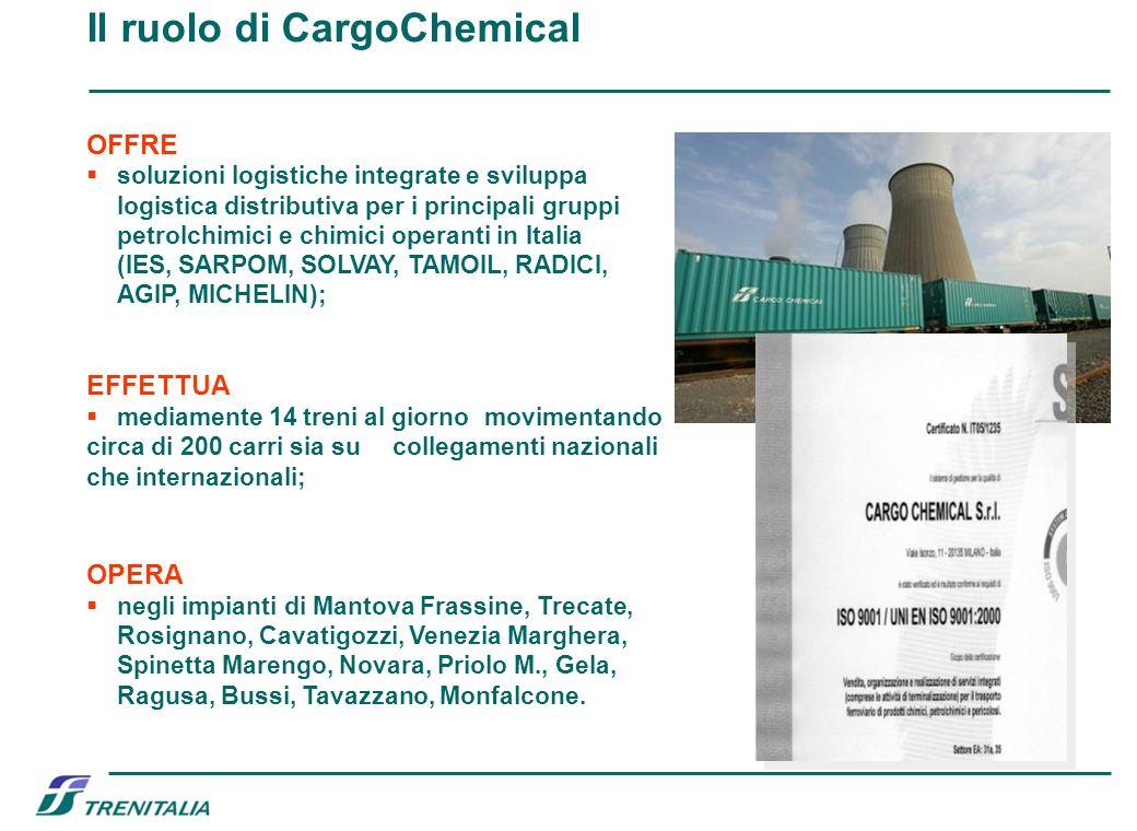 Il ruolo di CargoChemical