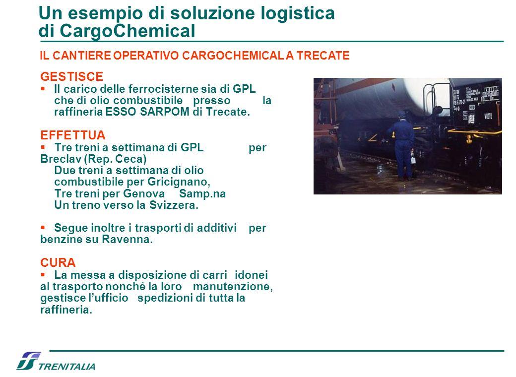 Un esempio di soluzione logistica di CargoChemical