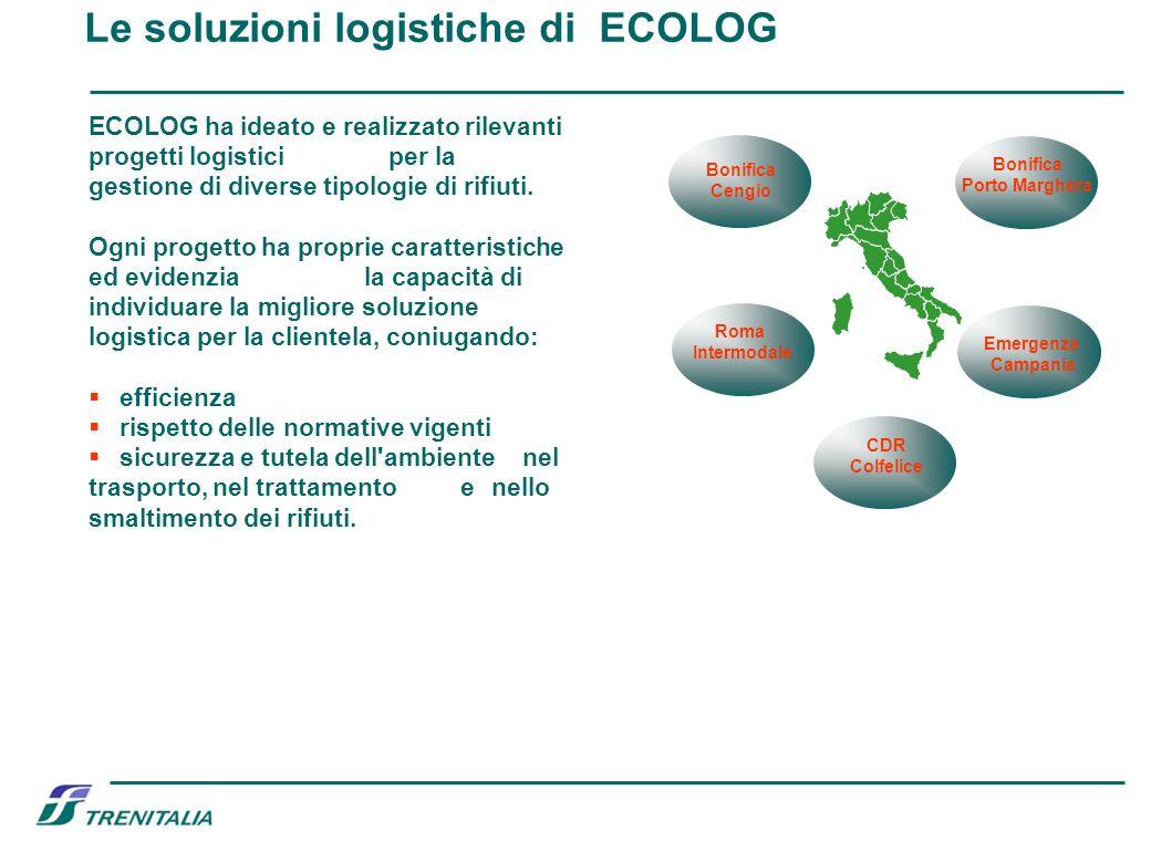 Le soluzioni logistiche di ECOLOG