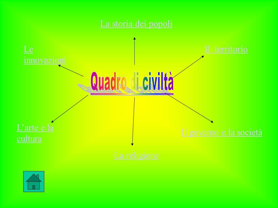 La storia dei popoli Le innovazioni. Il territorio. Quadro di civiltà. L'arte e la cultura. Il governo e la società.