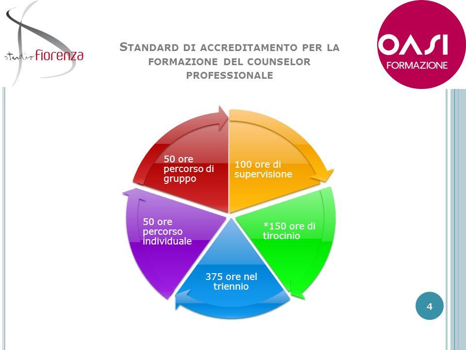 Standard di accreditamento per la formazione del counselor professionale