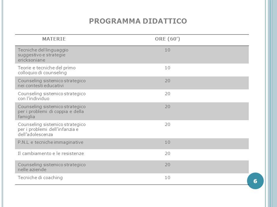 PROGRAMMA DIDATTICO MATERIE ORE (60')