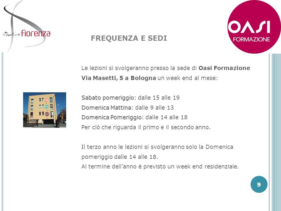 FREQUENZA E SEDI Le lezioni si svolgeranno presso la sede di Oasi Formazione Via Masetti, 5 a Bologna un week end al mese: