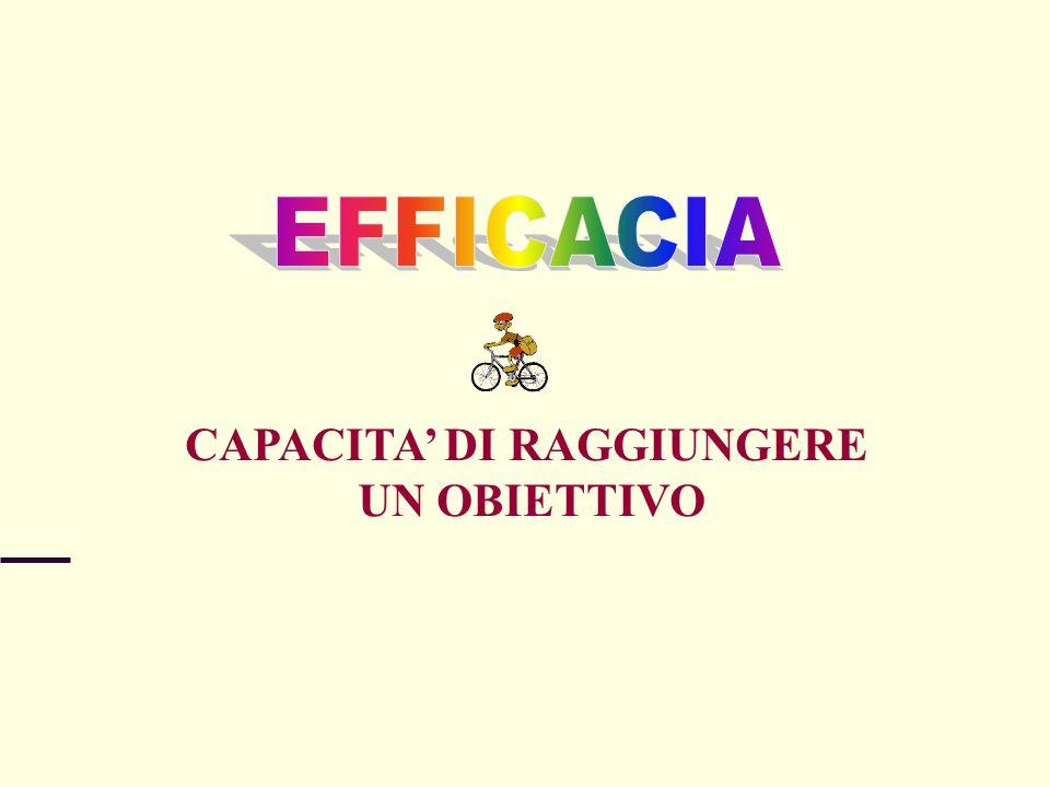 CAPACITA' DI RAGGIUNGERE