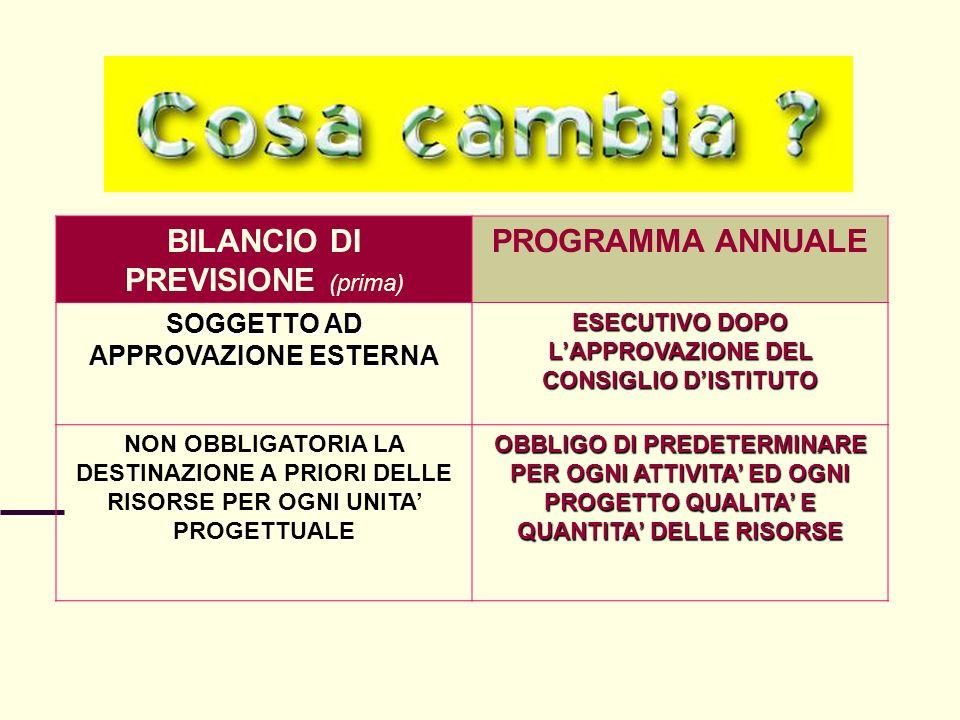 BILANCIO DI PREVISIONE (prima) PROGRAMMA ANNUALE