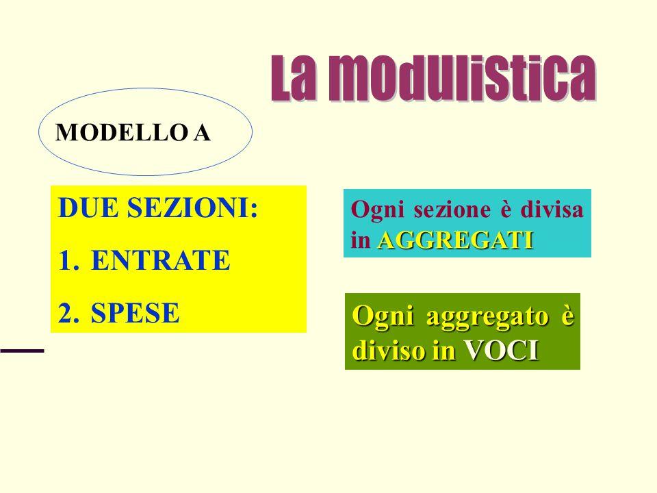 La modulistica DUE SEZIONI: ENTRATE SPESE