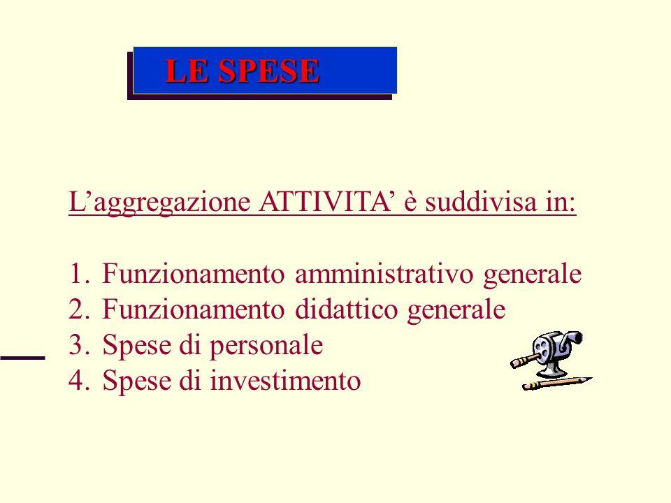 LE SPESE L'aggregazione ATTIVITA' è suddivisa in: