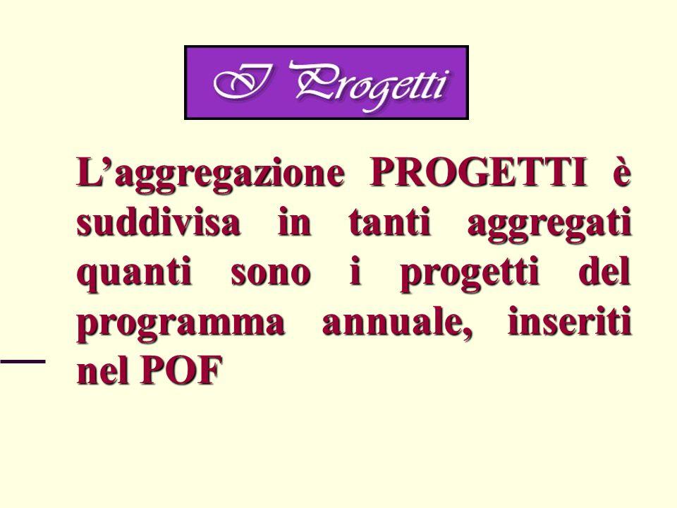 L'aggregazione PROGETTI è suddivisa in tanti aggregati quanti sono i progetti del programma annuale, inseriti nel POF
