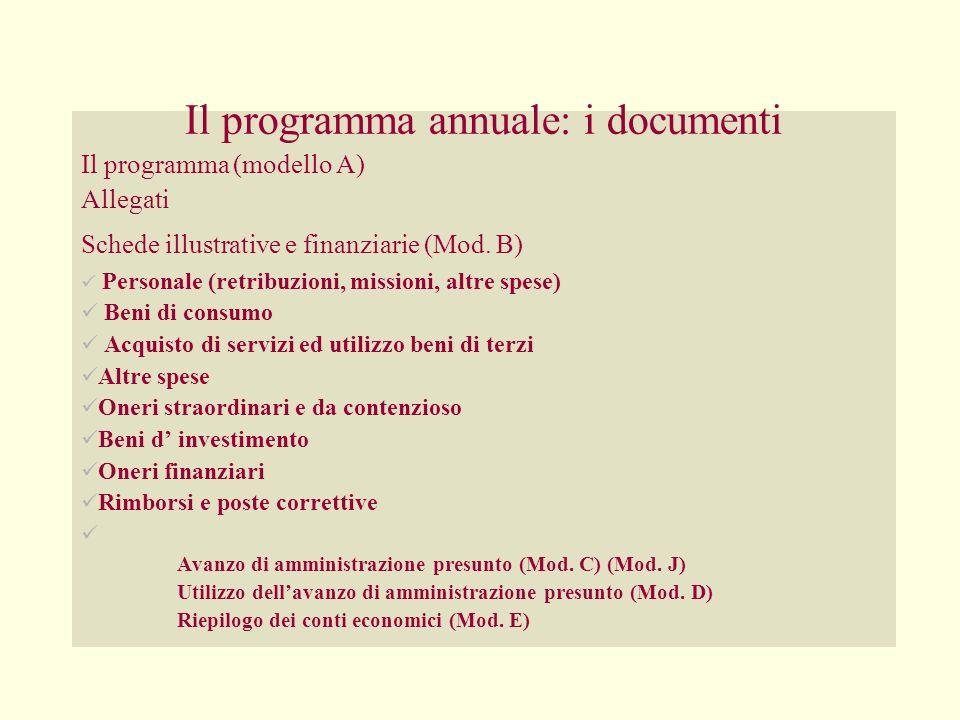 Il programma annuale: i documenti