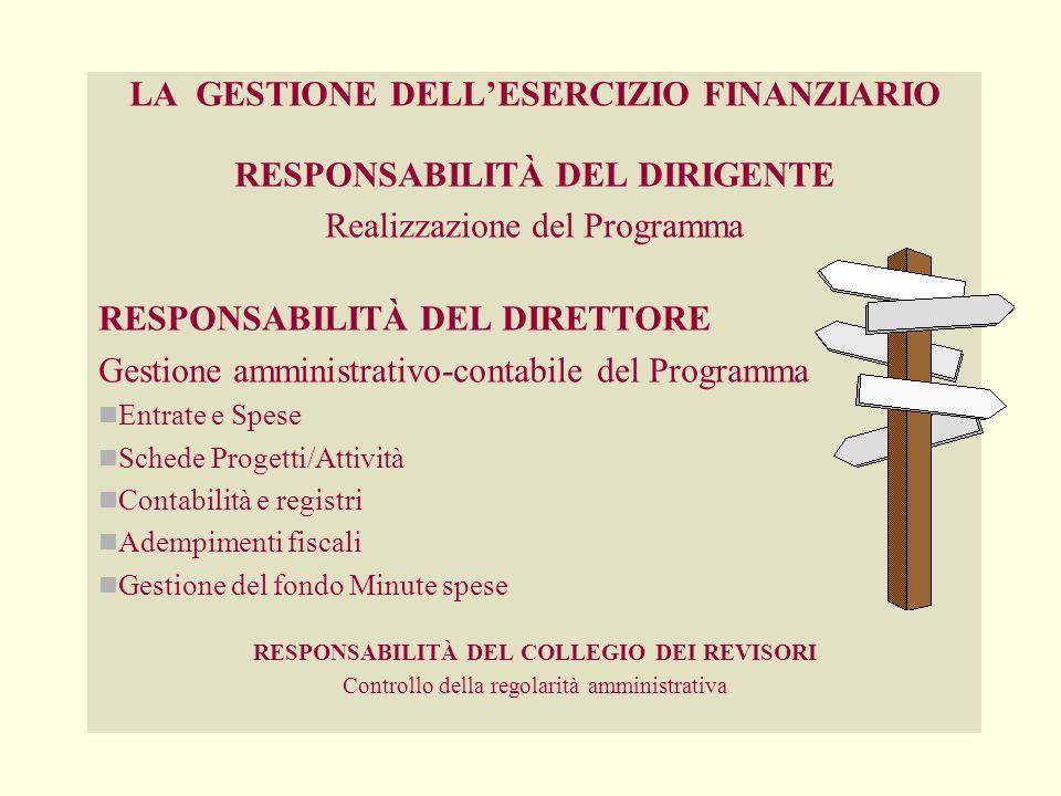 LA GESTIONE DELL'ESERCIZIO FINANZIARIO RESPONSABILITÀ DEL DIRIGENTE