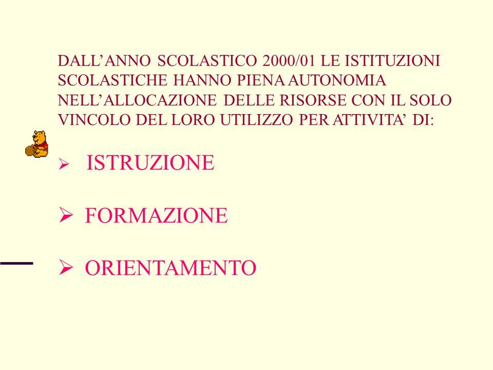 FORMAZIONE ORIENTAMENTO DALL'ANNO SCOLASTICO 2000/01 LE ISTITUZIONI