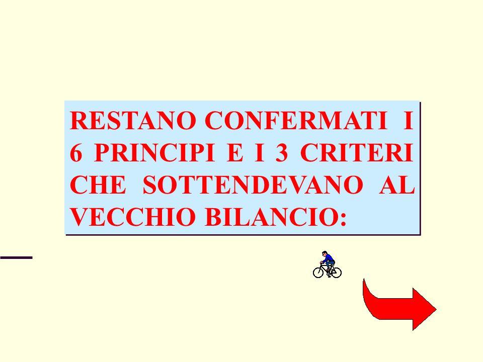 RESTANO CONFERMATI I 6 PRINCIPI E I 3 CRITERI CHE SOTTENDEVANO AL VECCHIO BILANCIO: