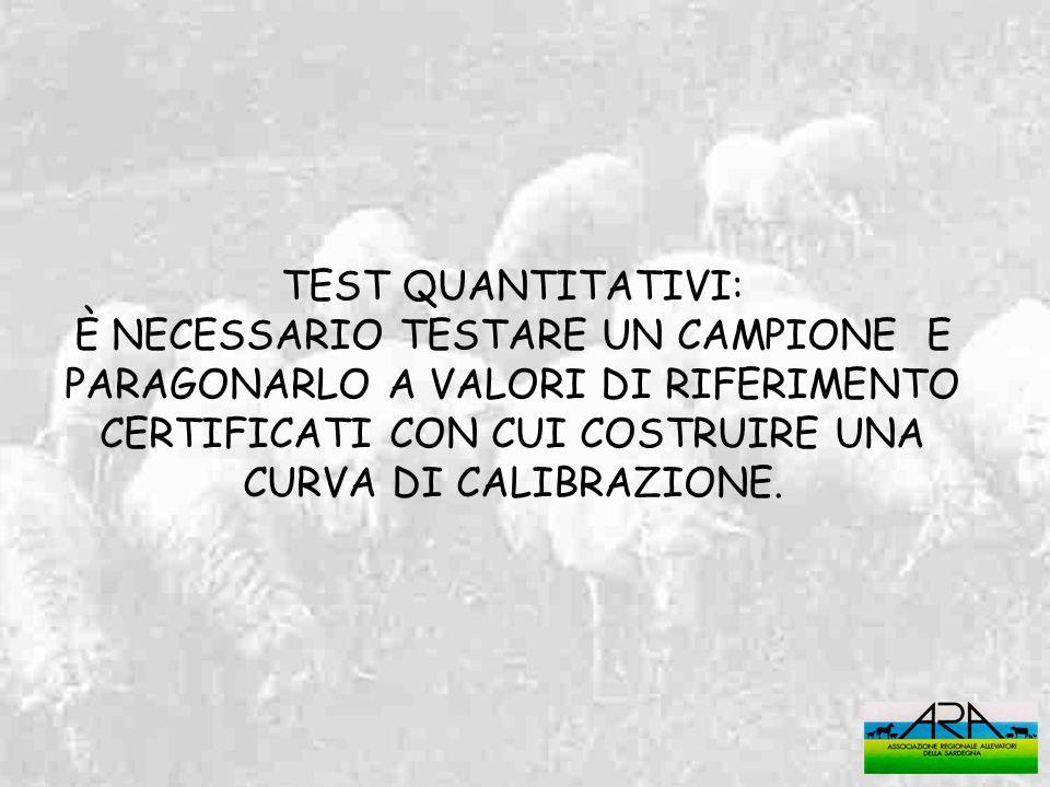 TEST QUANTITATIVI:È NECESSARIO TESTARE UN CAMPIONE E PARAGONARLO A VALORI DI RIFERIMENTO CERTIFICATI CON CUI COSTRUIRE UNA CURVA DI CALIBRAZIONE.