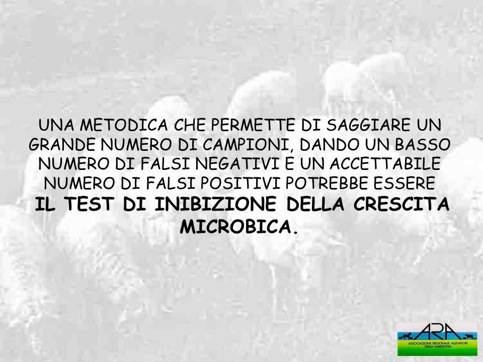 IL TEST DI INIBIZIONE DELLA CRESCITA MICROBICA.