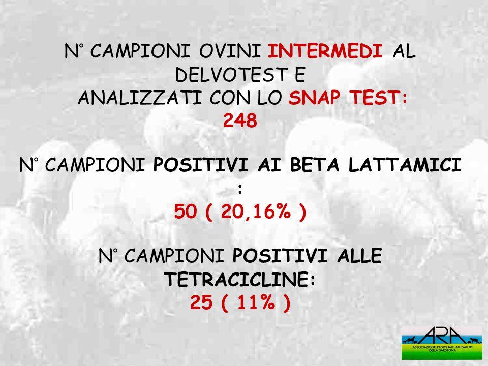 N° CAMPIONI OVINI INTERMEDI AL DELVOTEST E