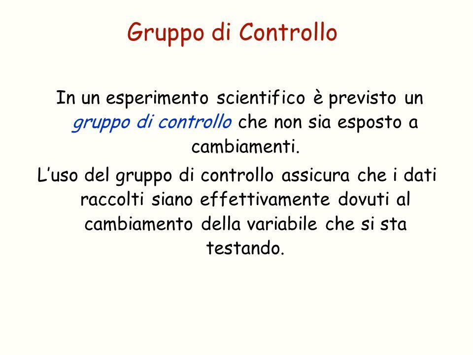 Gruppo di Controllo In un esperimento scientifico è previsto un gruppo di controllo che non sia esposto a cambiamenti.