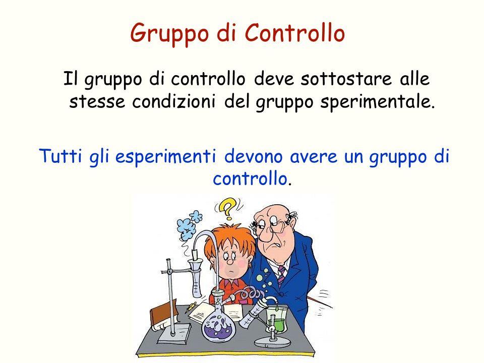 Tutti gli esperimenti devono avere un gruppo di controllo.