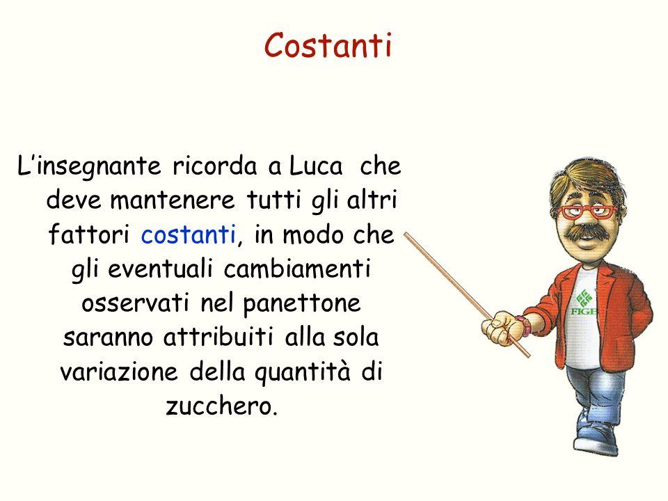 Costanti