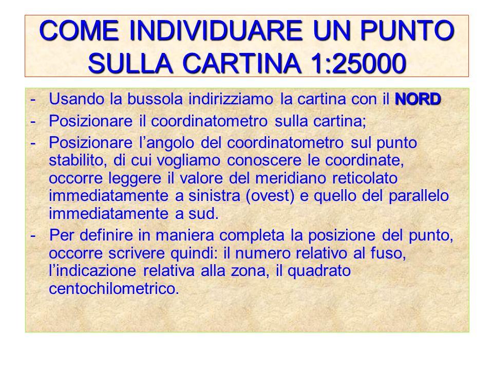 COME INDIVIDUARE UN PUNTO SULLA CARTINA 1:25000