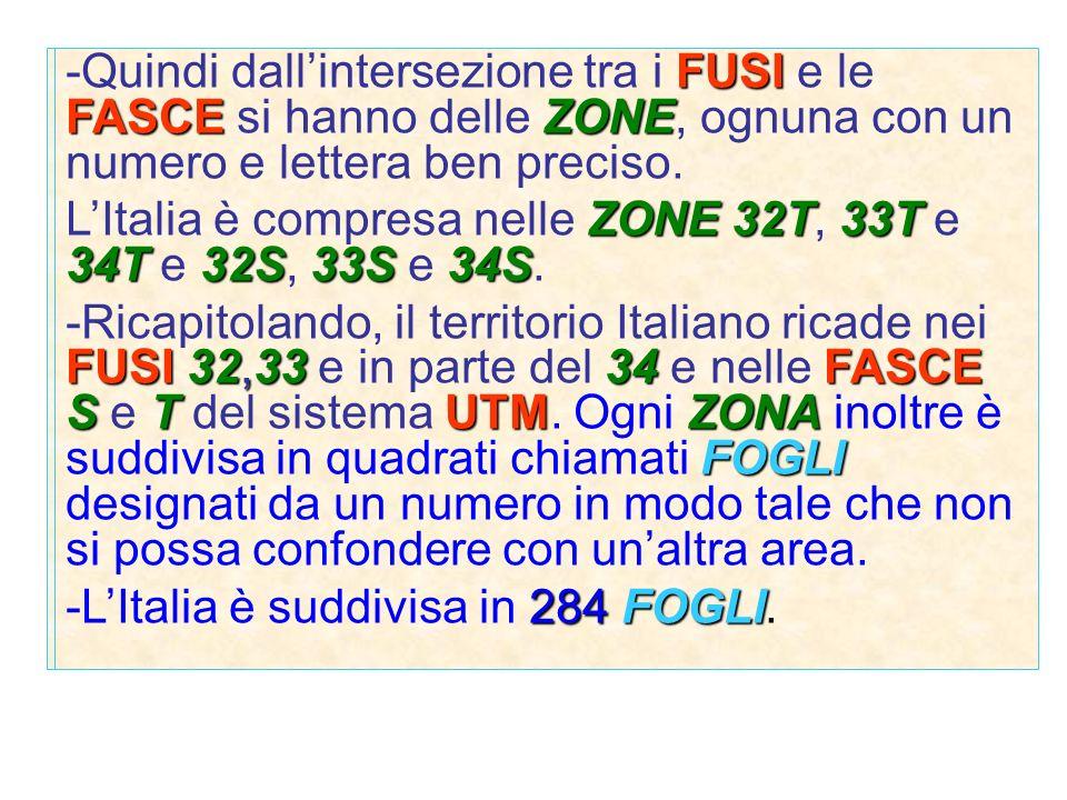 Quindi dall'intersezione tra i FUSI e le FASCE si hanno delle ZONE, ognuna con un numero e lettera ben preciso.