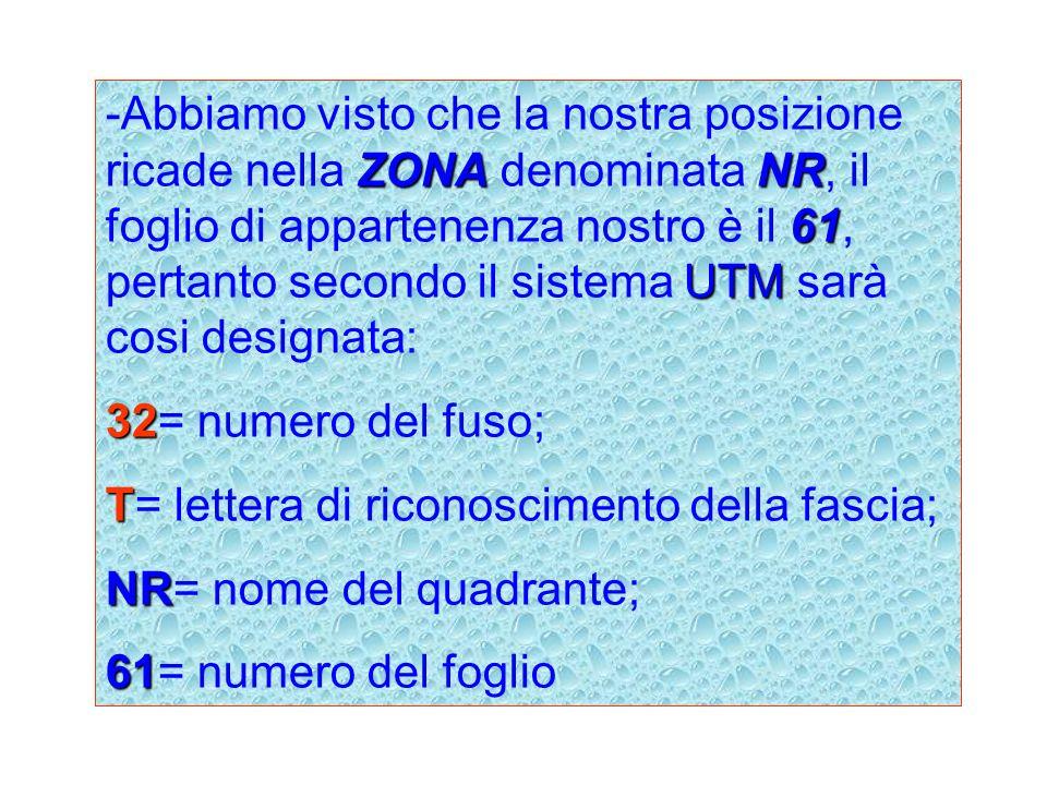 -Abbiamo visto che la nostra posizione ricade nella ZONA denominata NR, il foglio di appartenenza nostro è il 61, pertanto secondo il sistema UTM sarà cosi designata: