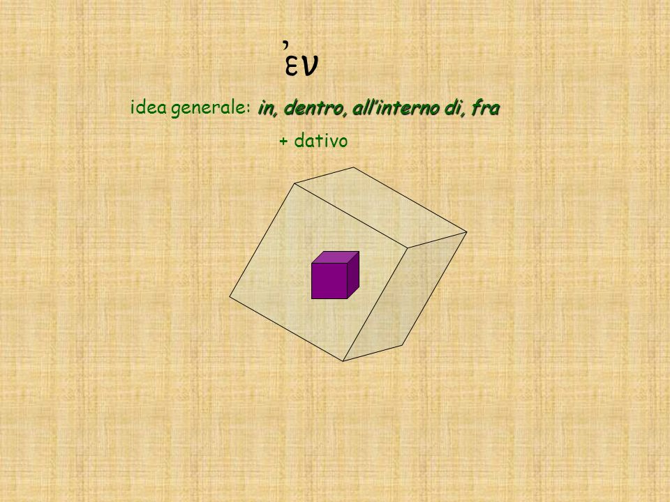 idea generale: in, dentro, all'interno di, fra