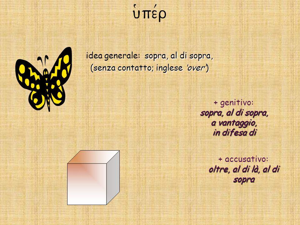 u(pe/r idea generale: sopra, al di sopra, (senza contatto; inglese 'over')