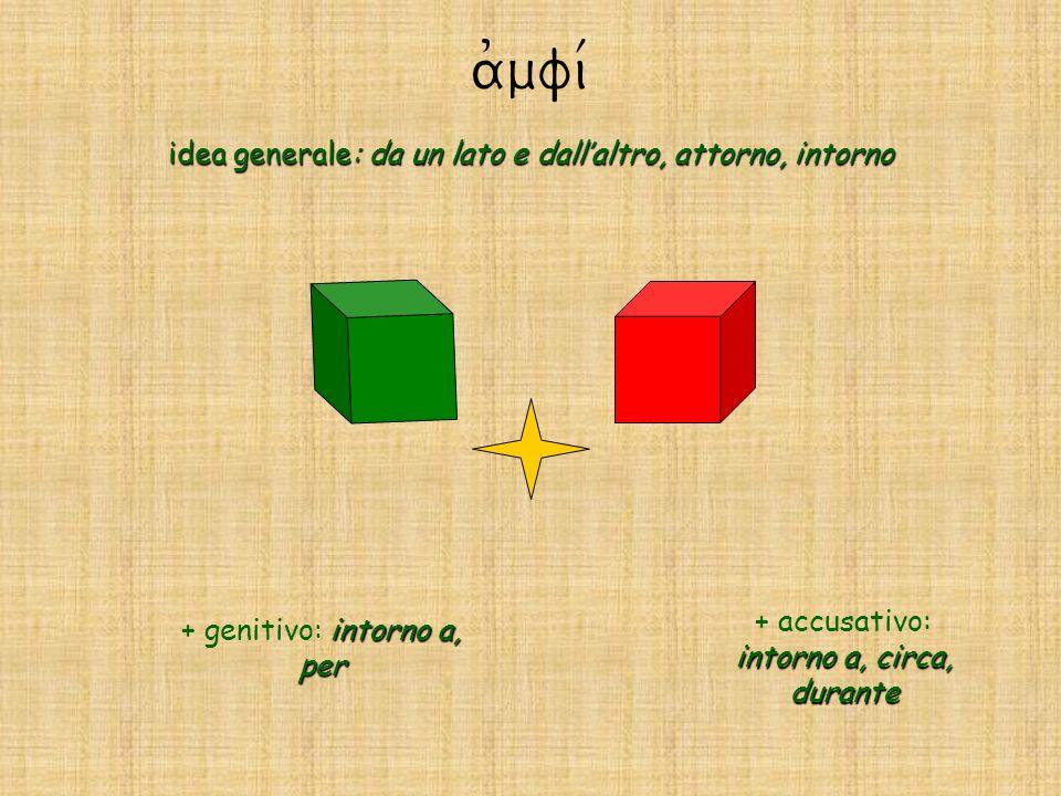 a)mfi/ idea generale: da un lato e dall'altro, attorno, intorno