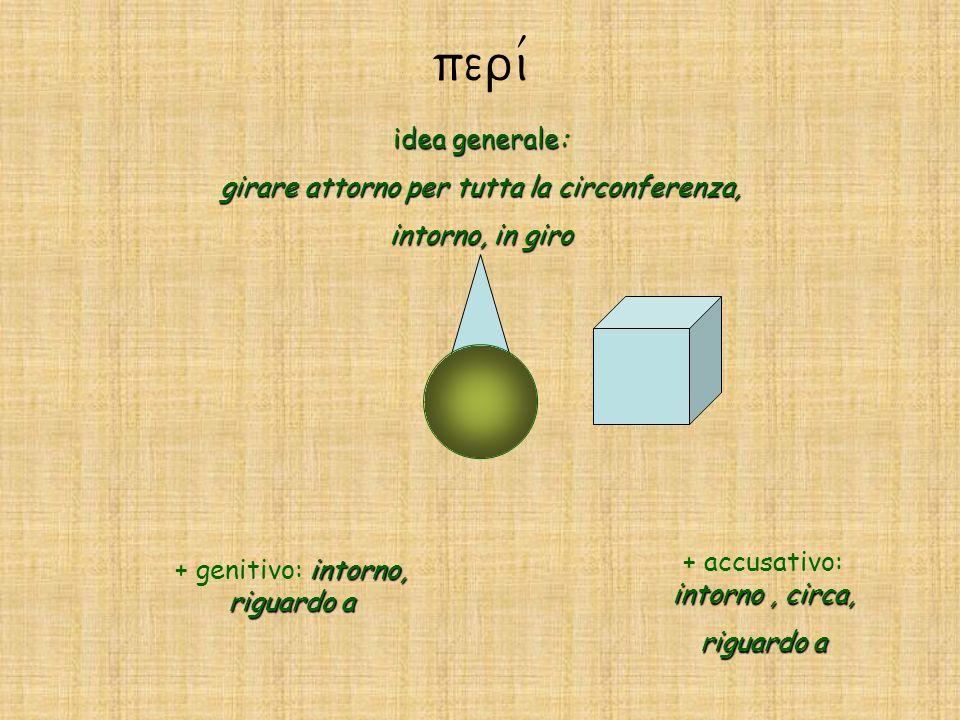 peri// idea generale: girare attorno per tutta la circonferenza,