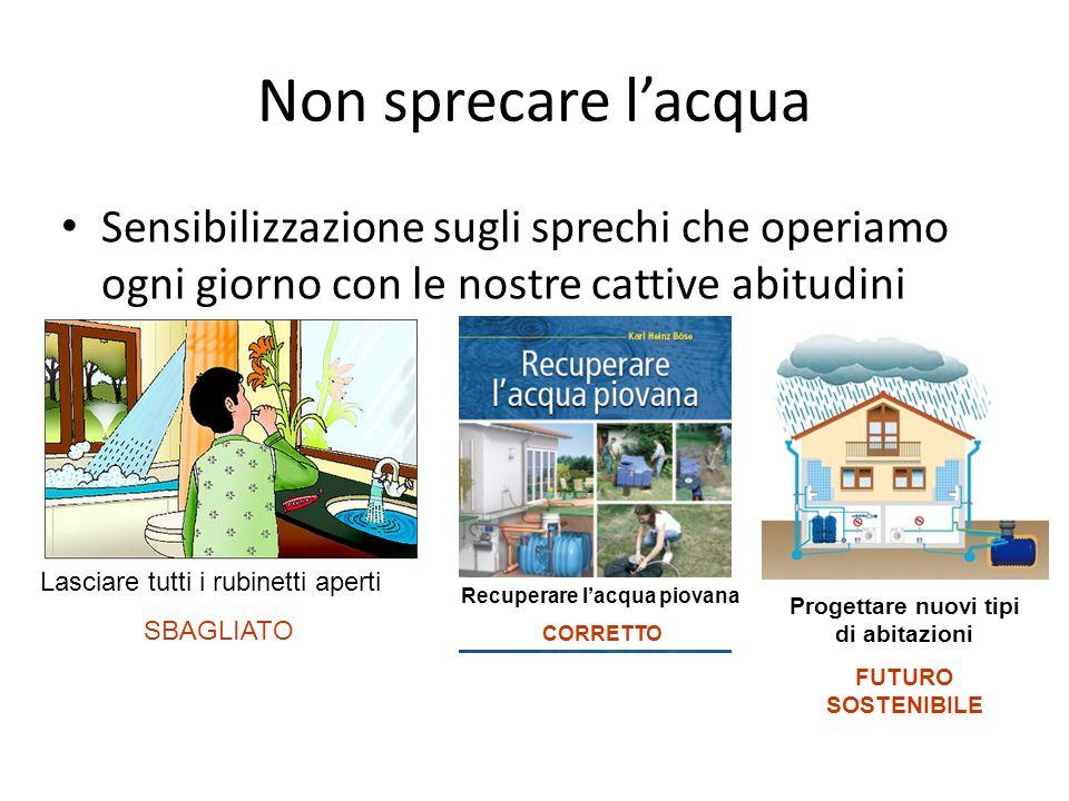 Progettare nuovi tipi di abitazioni