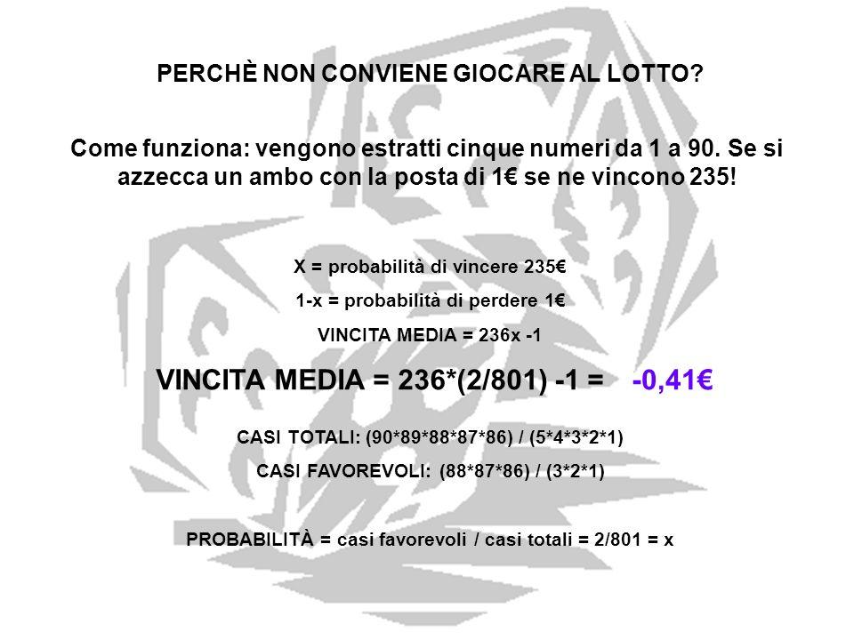 VINCITA MEDIA = 236*(2/801) -1 = -0,41€