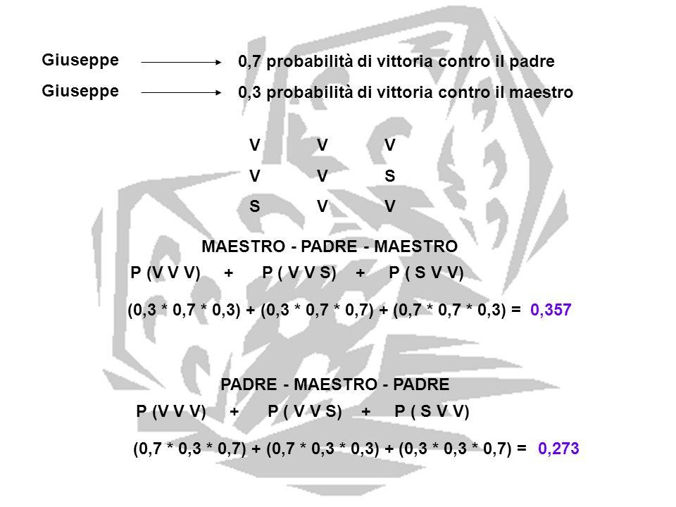 MAESTRO - PADRE - MAESTRO