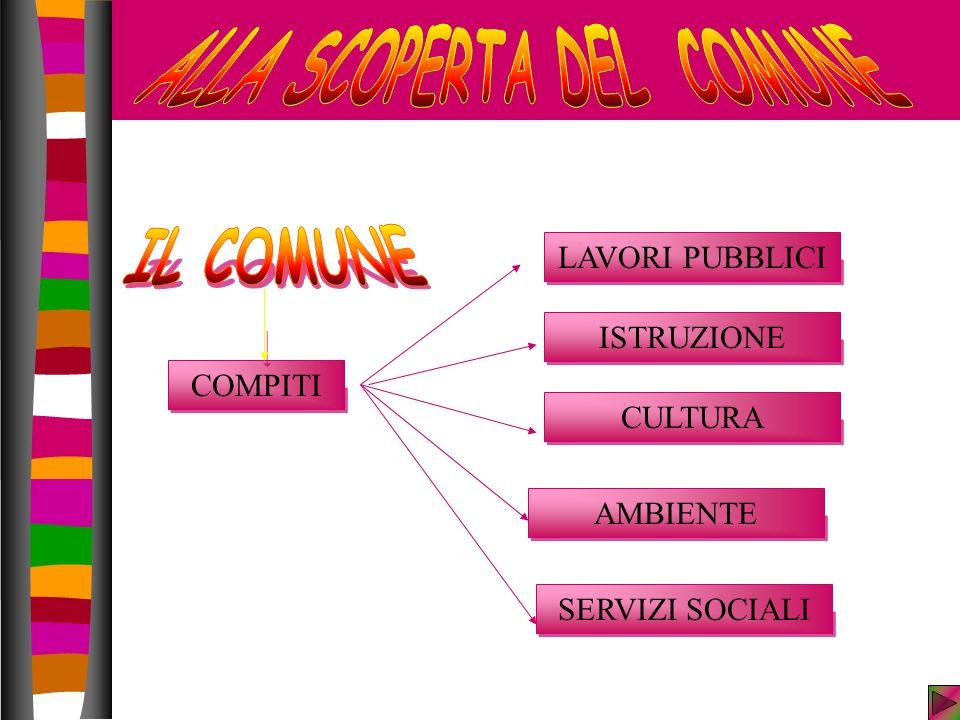 ALLA SCOPERTA DEL COMUNE