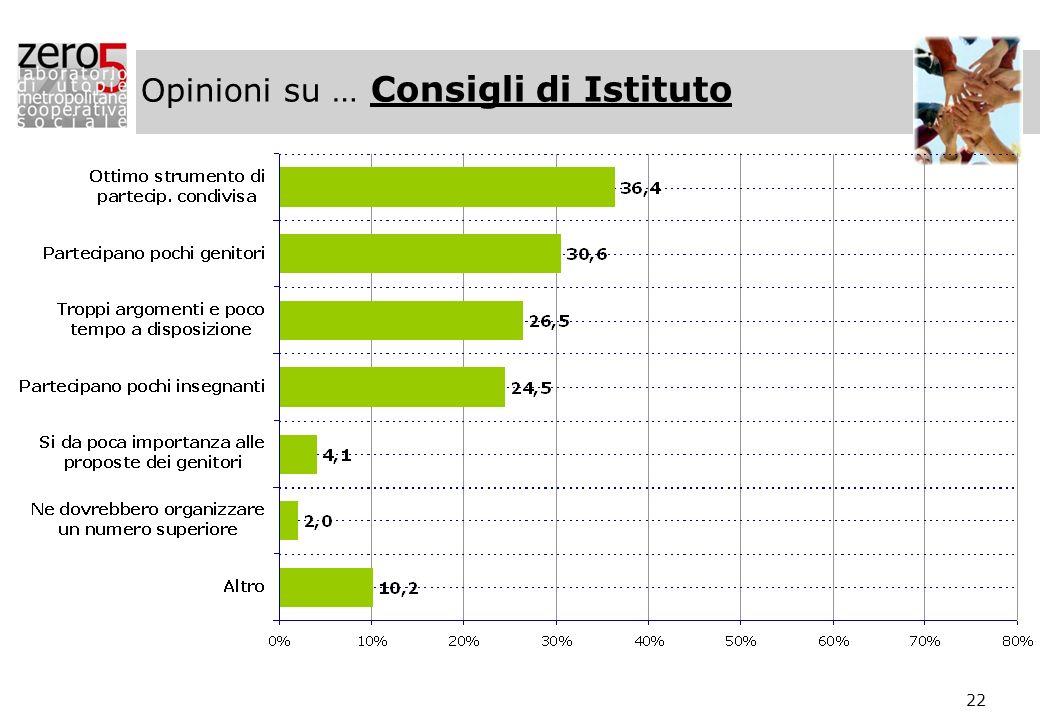 Opinioni su … Consigli di Istituto