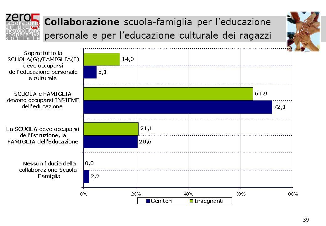 Collaborazione scuola-famiglia per l'educazione personale e per l'educazione culturale dei ragazzi