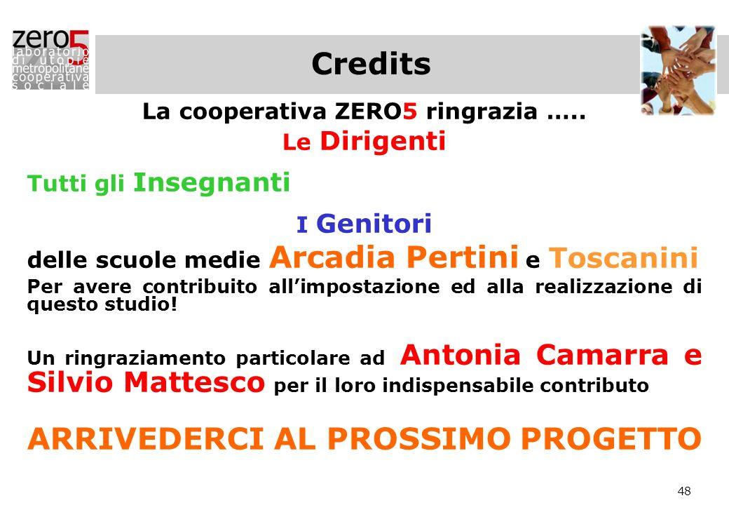 La cooperativa ZERO5 ringrazia ….. ARRIVEDERCI AL PROSSIMO PROGETTO