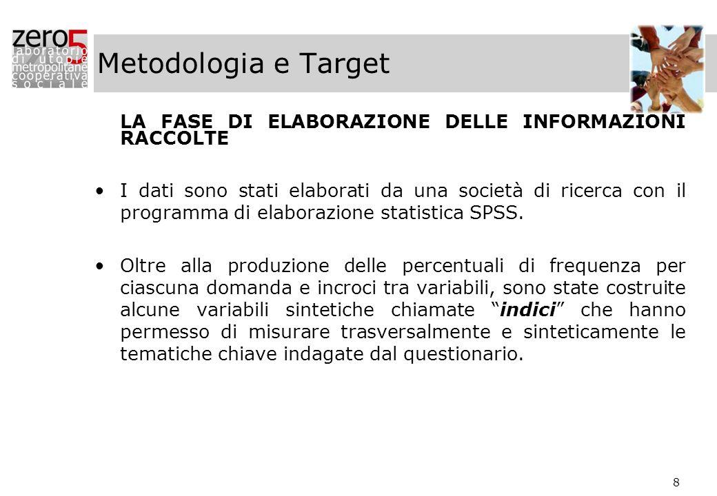Metodologia e Target LA FASE DI ELABORAZIONE DELLE INFORMAZIONI RACCOLTE.