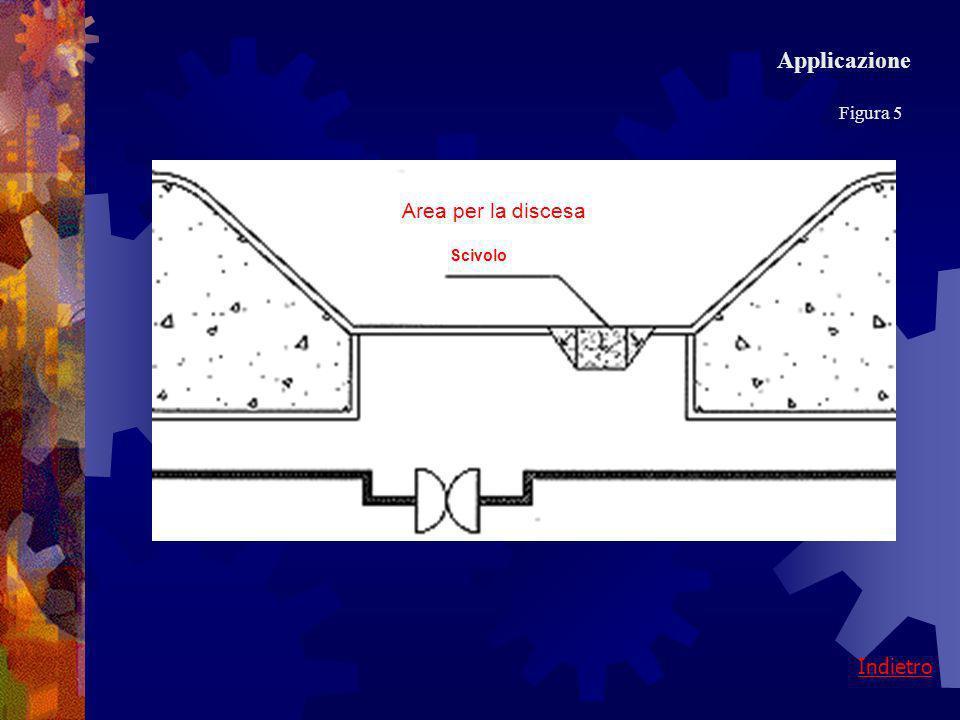 Applicazione Figura 5 Area per la discesa Scivolo Indietro