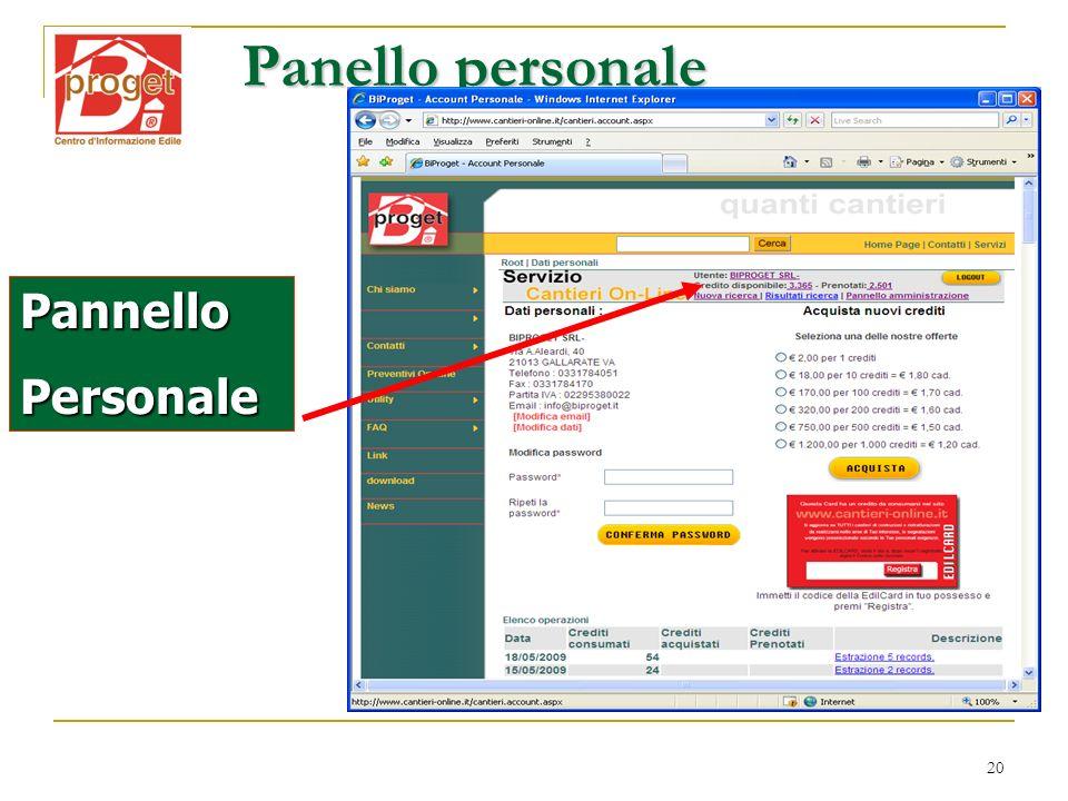 Panello personale Pannello Personale