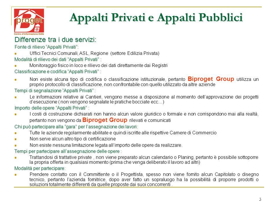Appalti Privati e Appalti Pubblici