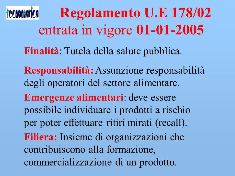 Regolamento U.E 178/02 entrata in vigore 01-01-2005