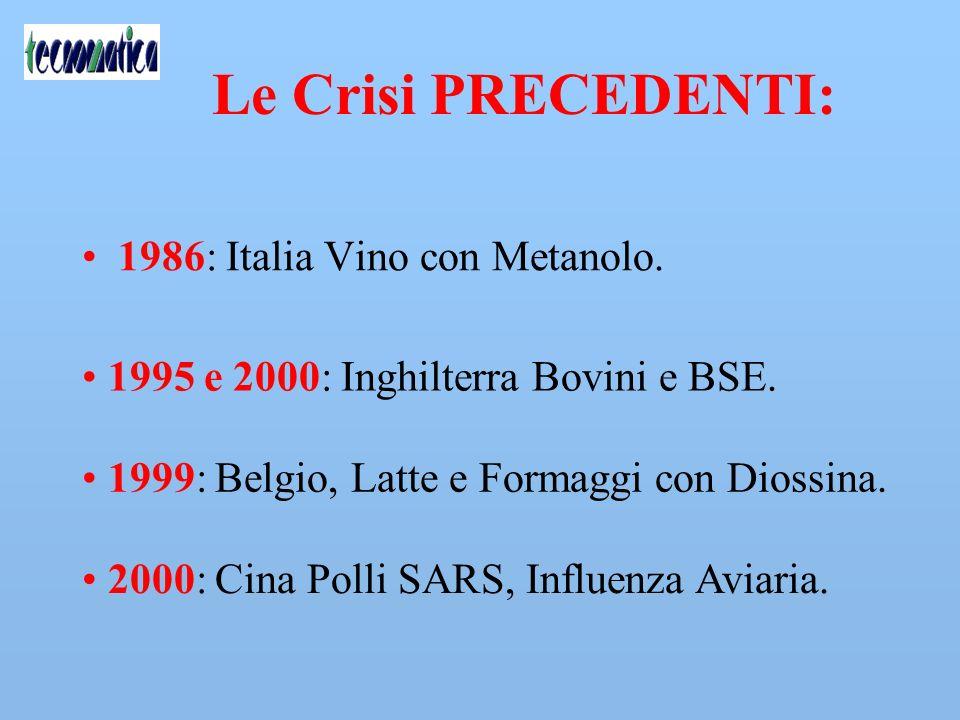 Le Crisi PRECEDENTI: 1986: Italia Vino con Metanolo.