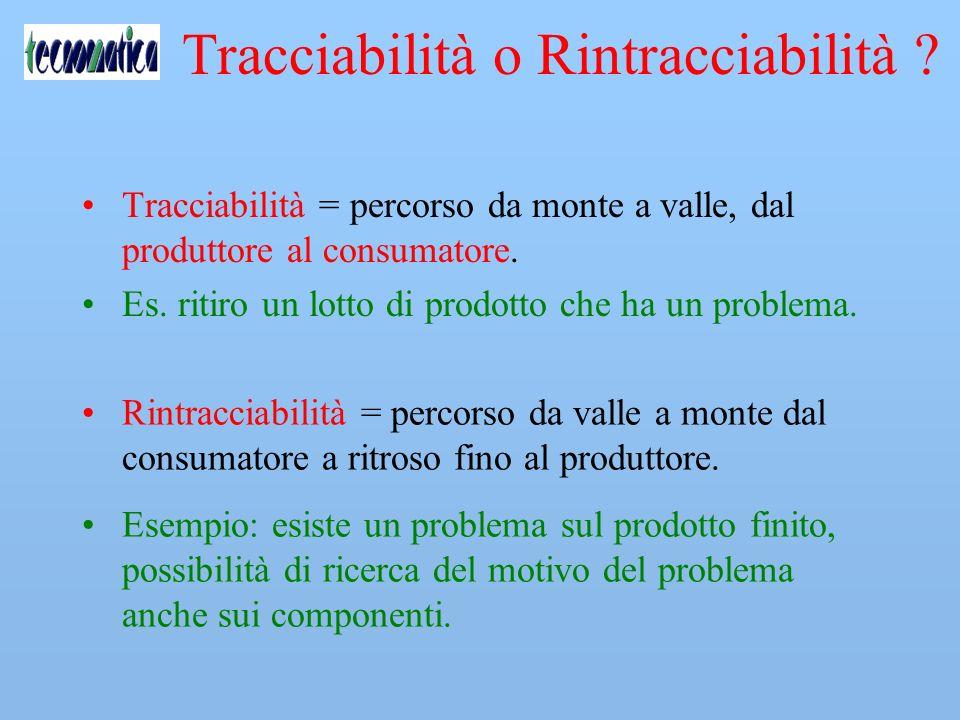 Tracciabilità o Rintracciabilità