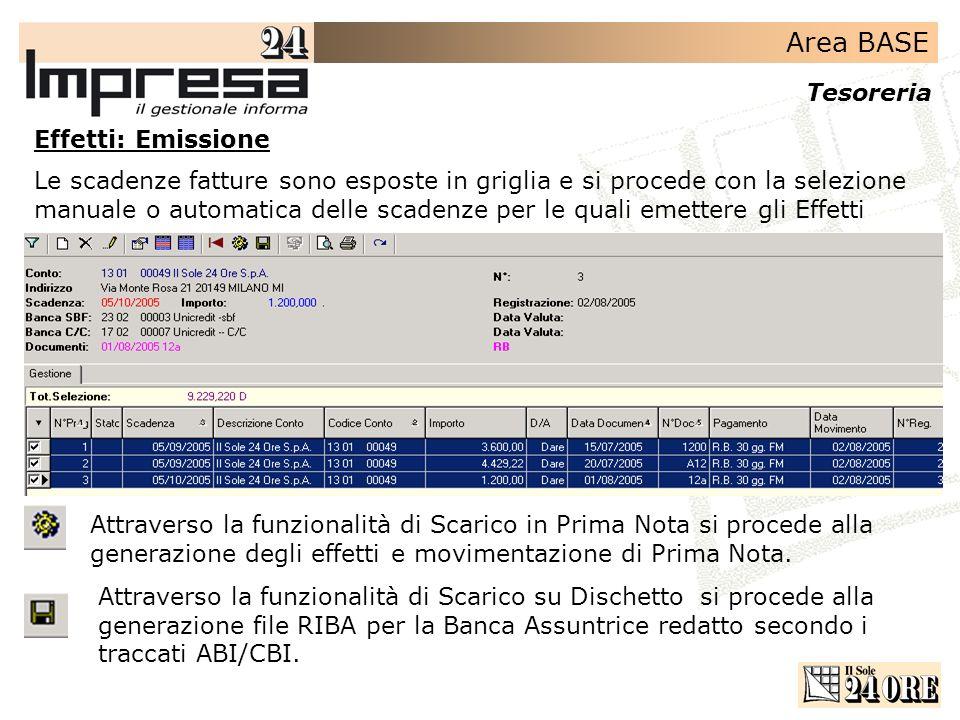 Effetti: Emissione