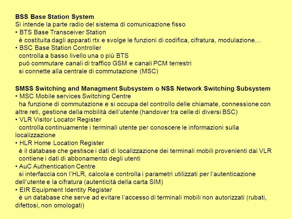 BSS Base Station System