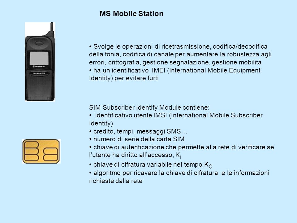 MS Mobile Station