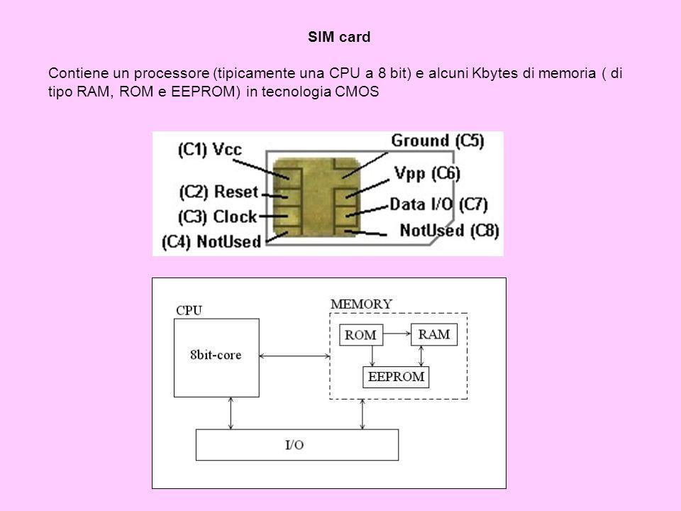 SIM card Contiene un processore (tipicamente una CPU a 8 bit) e alcuni Kbytes di memoria ( di tipo RAM, ROM e EEPROM) in tecnologia CMOS.