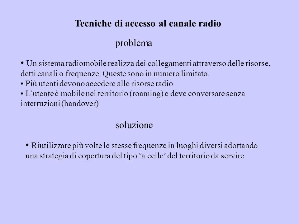 Tecniche di accesso al canale radio