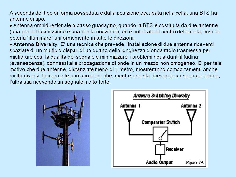 A seconda del tipo di forma posseduta e dalla posizione occupata nella cella, una BTS ha antenne di tipo: · Antenna omnidirezionale a basso guadagno, quando la BTS è costituita da due antenne (una per la trasmissione e una per la ricezione), ed è collocata al centro della cella, così da poterla illuminare uniformemente in tutte le direzioni. · Antenna Diversity. E' una tecnica che prevede l'installazione di due antenne riceventi spaziate di un multiplo dispari di un quarto della lunghezza d'onda radio trasmessa per migliorare così la qualità del segnale e minimizzare i problemi riguardanti il fading (evanescenza), connessi alla propagazione di onde in un mezzo non omogeneo. E' per tale motivo che due antenne, distanziate meno di 1 metro, mostreranno comportamenti anche molto diversi, tipicamente può accadere che, mentre una sta ricevendo un segnale debole, l'altra stia ricevendo un segnale molto forte.