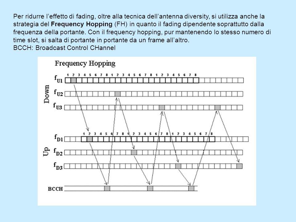 Per ridurre l'effetto di fading, oltre alla tecnica dell'antenna diversity, si utilizza anche la strategia del Frequency Hopping (FH) in quanto il fading dipendente soprattutto dalla frequenza della portante. Con il frequency hopping, pur mantenendo lo stesso numero di time slot, si salta di portante in portante da un frame all'altro. BCCH: Broadcast Control CHannel
